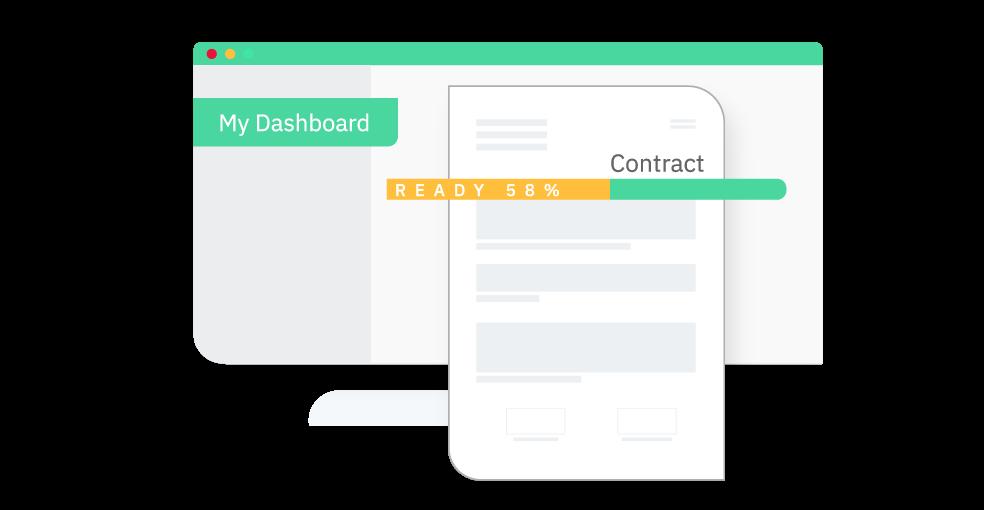 Sales Contract preparation